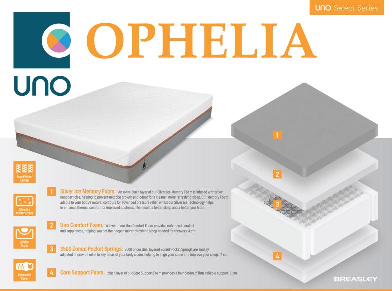 Breasley Ophelia