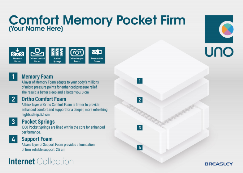 Breasley comfort memory pocket firm