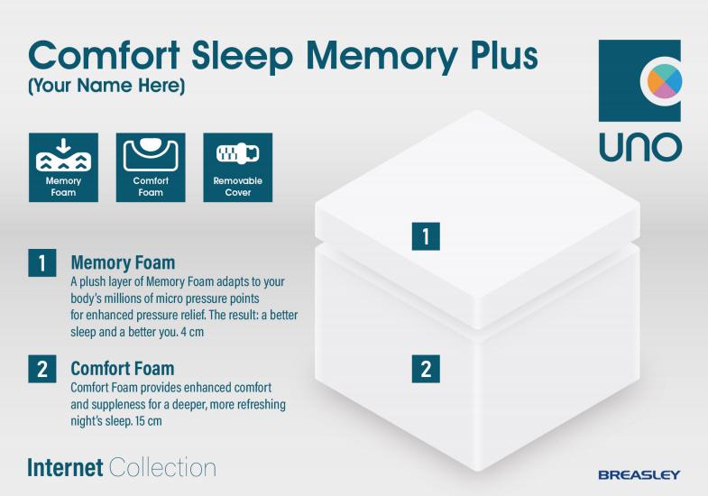 Breasley comfort sleep memory plus